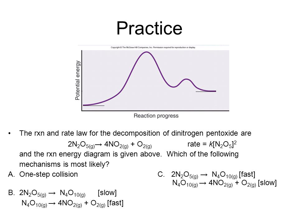Practice The rxn and rate law for the decomposition of dinitrogen pentoxide are. 2N2O5(g)→ 4NO2(g) + O2(g) rate = k[N2O5]2.